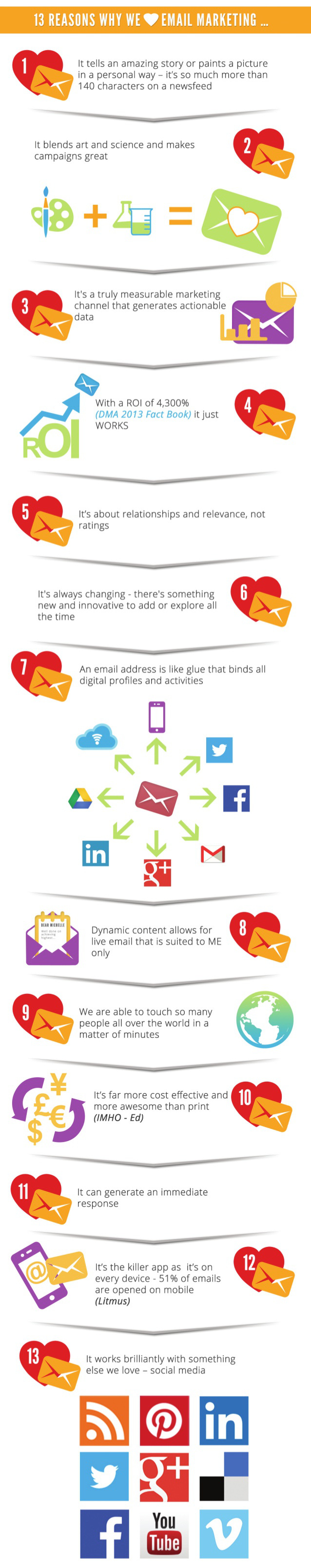 infografia-13-razones-para-amar-el-email-marketing1