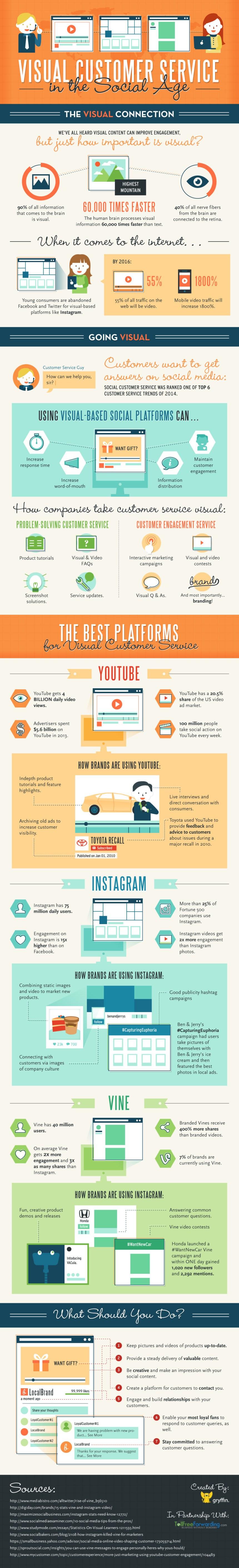 infografia-atencion-al-cliente-visual-en-la-era-social